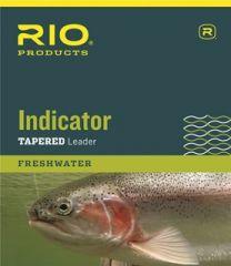 Rio Leader Indicator